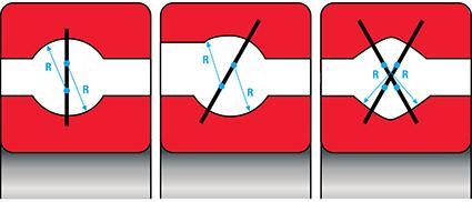 Kaydon Bearings - Type C, radial contact bearing; Type A, angular contact bearing; Type X, four-point contact bearing
