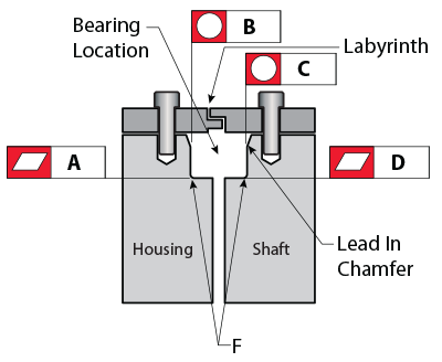 How To Properly Mount Thin Section Bearings A New Kaydon