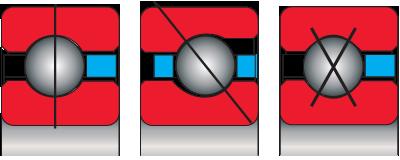 Kaydon Bearings - Scanalatura profonda, contatto obliquo e tipo X